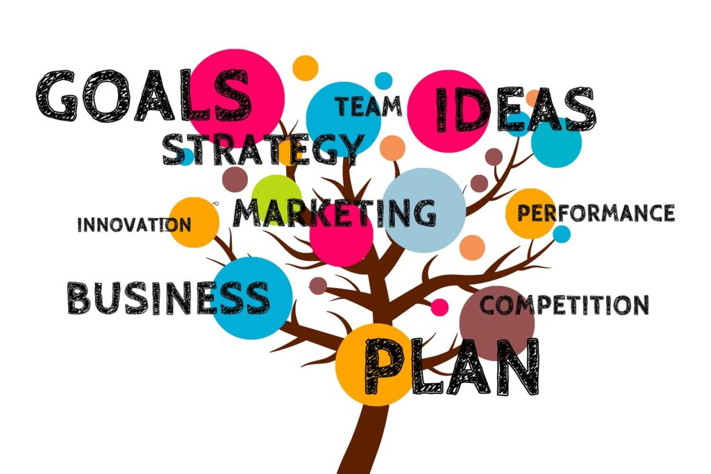 CUSTOMISE ONLINE BUSINESS PLAN