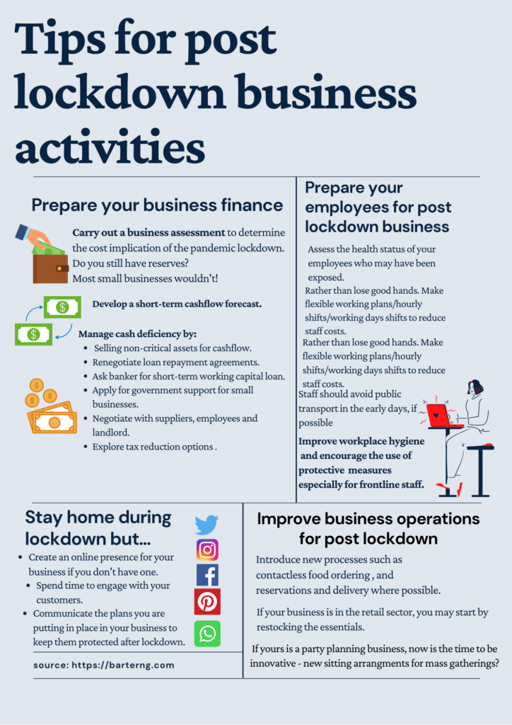 coronavirus impact on small businesses. Tips for post lockdown business activities infographic.