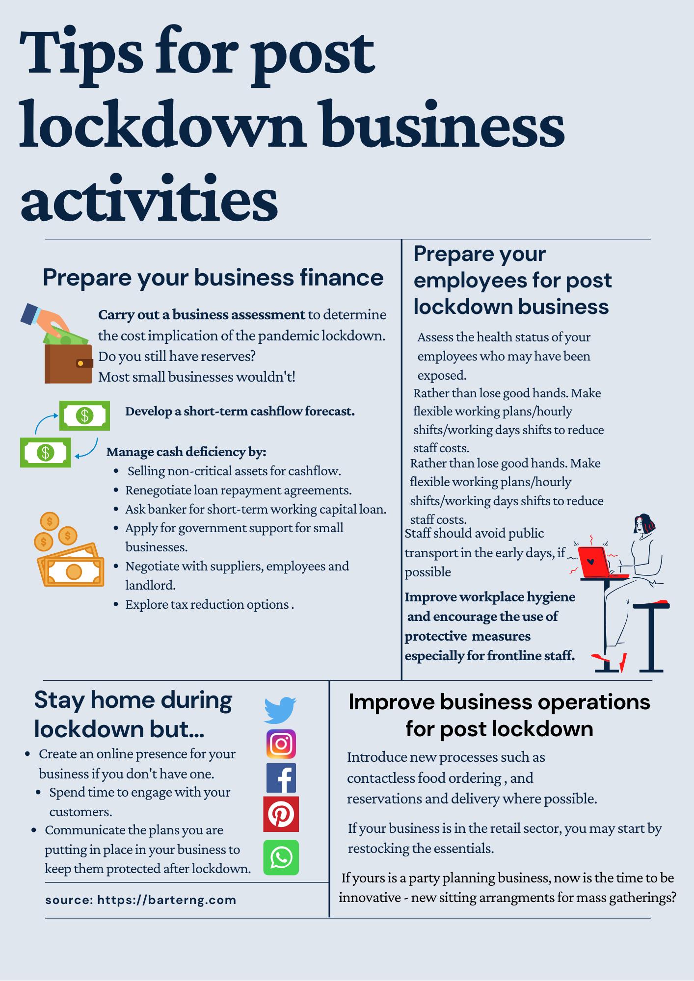 Small business diaspora crowdfunding