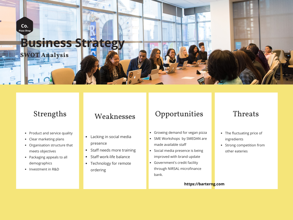 The enterprise and the Nigerian business environment. SWOT analysis.